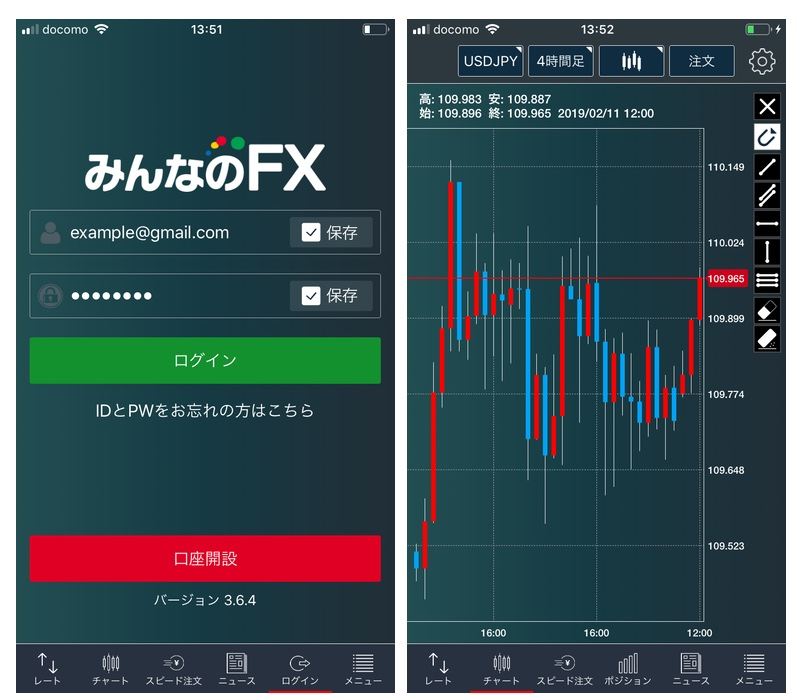 FXのやり方-ログイン・チャート